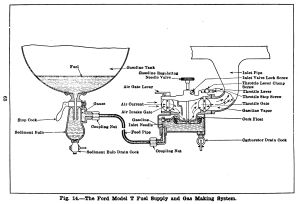 model t fuel intake