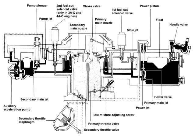 toyota carburetor diagram crankshift : carburetor diagram - findchart.co