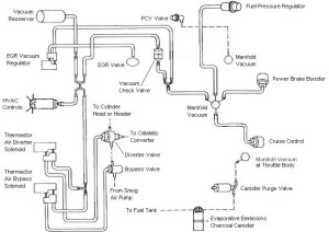 what is a vacuum hose crankshift rh crankshift com Vacuum Line Diagram Vacuum Hose Diagram
