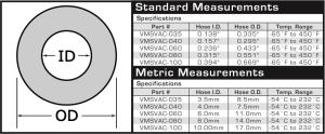 vacuum hose size chart